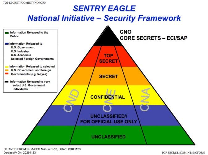 nsa-sentry-eagle-1