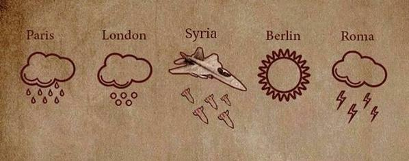 Weather in Syria by Noura Aljzawi on Twitter