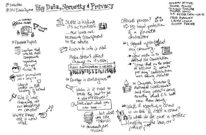 Snowden on Big Data Security and Privacy by Rob Cottingham